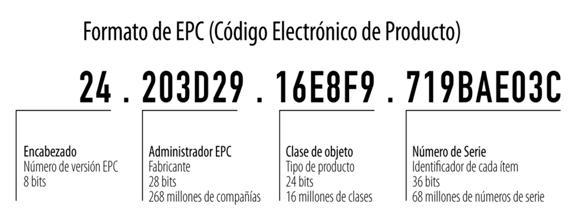 epccodigo1